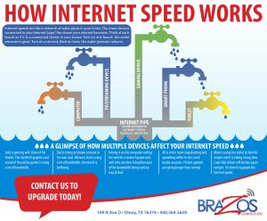 Internet Pipe Graphic Updated reduced sizeAug 2016-1